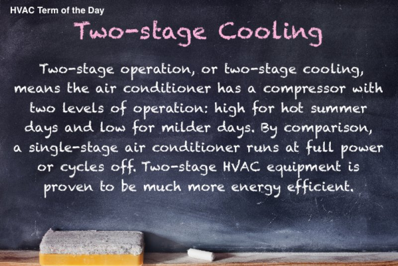 hvac-term-of-the-day-two-stage-cooling