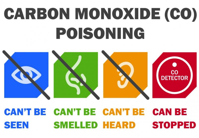 if-your-furnace-is-acting-up-you-should-get-it-checked-for-carbon-monoxide-leaks-immediately